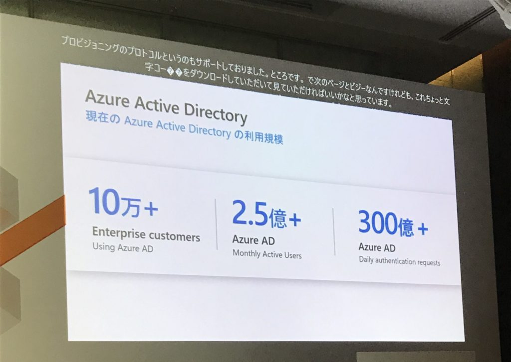 Azure Active Directory の利用規模