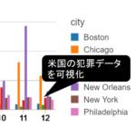 Azure Databricksでデータを整形&統合&可視化する方法