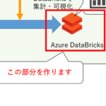 Microsoft Azure Databricksを使ってデータレイクのデータを表示する方法