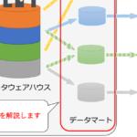 データマートの説明