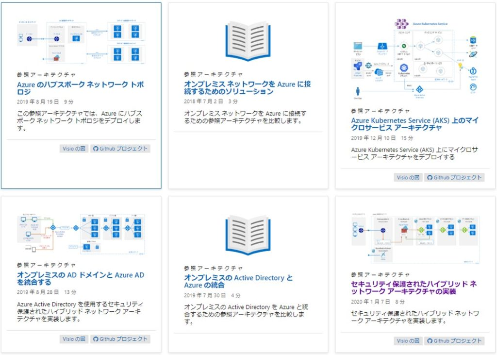 Azure リファレンスアーキテクチャ